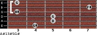 A#13#5/G# for guitar on frets 4, 5, 5, 3, 7, 3