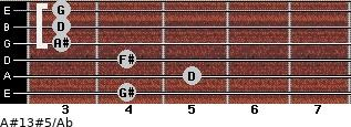 A#13#5/Ab for guitar on frets 4, 5, 4, 3, 3, 3