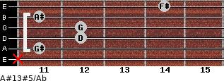 A#13#5/Ab for guitar on frets x, 11, 12, 12, 11, 14