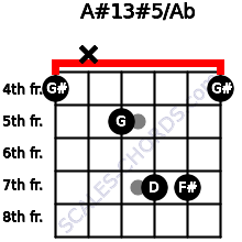 A#13#5/Ab for guitar on frets 4, x, 5, 7, 7, 4