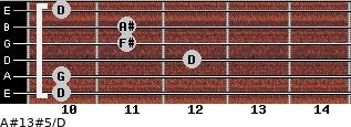 A#13#5/D for guitar on frets 10, 10, 12, 11, 11, 10