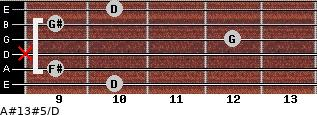 A#13#5/D for guitar on frets 10, 9, x, 12, 9, 10