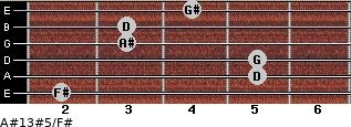 A#13#5/F# for guitar on frets 2, 5, 5, 3, 3, 4