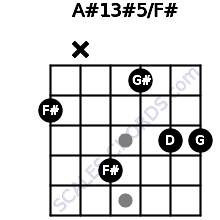 A#13#5/F# for guitar on frets 2, x, 4, 1, 3, 3