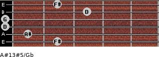 A#13#5/Gb for guitar on frets 2, 1, 0, 0, 3, 2