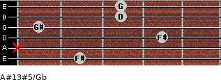 A#13#5/Gb for guitar on frets 2, x, 4, 1, 3, 3