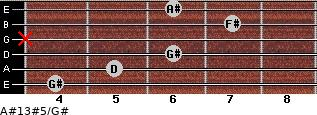 A#13#5/G# for guitar on frets 4, 5, 6, x, 7, 6