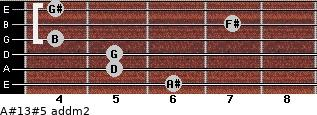 A#13#5 add(m2) for guitar on frets 6, 5, 5, 4, 7, 4