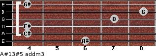 A#13#5 add(m3) for guitar on frets 6, 4, 4, 7, 8, 4