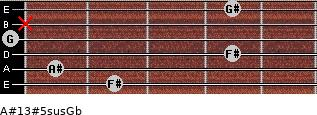 A#13#5sus/Gb for guitar on frets 2, 1, 4, 0, x, 4