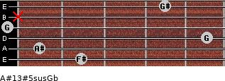 A#13#5sus/Gb for guitar on frets 2, 1, 5, 0, x, 4