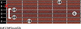 A#13#5sus/Gb for guitar on frets 2, 1, 5, 1, x, 4