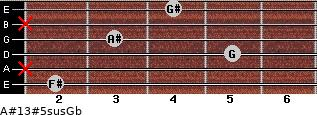 A#13#5sus/Gb for guitar on frets 2, x, 5, 3, x, 4