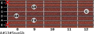 A#13#5sus/Gb for guitar on frets x, 9, 8, 12, 9, x