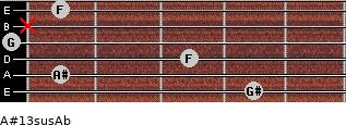 A#13sus/Ab for guitar on frets 4, 1, 3, 0, x, 1