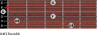 A#13sus/Ab for guitar on frets 4, 1, 3, 0, x, 3
