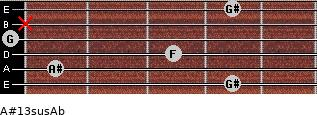 A#13sus/Ab for guitar on frets 4, 1, 3, 0, x, 4