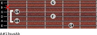 A#13sus/Ab for guitar on frets 4, 1, 3, 1, x, 3