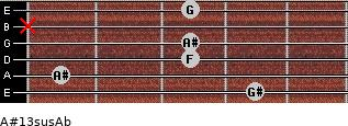 A#13sus/Ab for guitar on frets 4, 1, 3, 3, x, 3