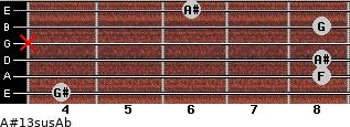 A#13sus/Ab for guitar on frets 4, 8, 8, x, 8, 6