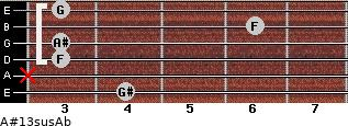 A#13sus/Ab for guitar on frets 4, x, 3, 3, 6, 3