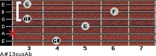 A#13sus/Ab for guitar on frets 4, x, 5, 3, 6, 3