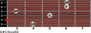 A#13sus/Ab for guitar on frets 4, x, 5, 3, 6, 6