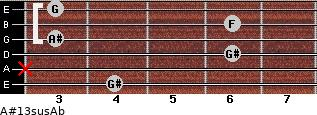 A#13sus/Ab for guitar on frets 4, x, 6, 3, 6, 3