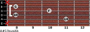 A#13sus/Ab for guitar on frets x, 11, 8, 10, 8, x