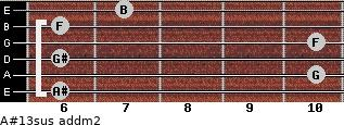 A#13sus add(m2) for guitar on frets 6, 10, 6, 10, 6, 7