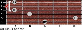 A#13sus add(m2) for guitar on frets 6, 8, 5, 4, x, 4