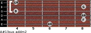 A#13sus add(m2) for guitar on frets 6, 8, 8, 4, 8, 4