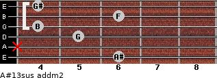 A#13sus add(m2) for guitar on frets 6, x, 5, 4, 6, 4
