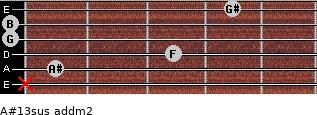 A#13sus add(m2) for guitar on frets x, 1, 3, 0, 0, 4