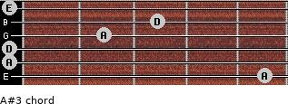 A#3 for guitar on frets 5, 0, 0, 2, 3, 0