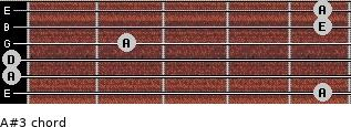 A#3 for guitar on frets 5, 0, 0, 2, 5, 5