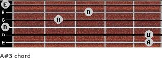 A#3 for guitar on frets 5, 5, 0, 2, 3, 0