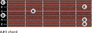 A#3 for guitar on frets 5, 5, 0, 2, 5, 0