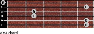 A#3 for guitar on frets 5, 5, 2, 2, 5, 0