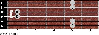 A#3 for guitar on frets 5, 5, 2, 2, 5, 5