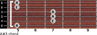 A#3 for guitar on frets 5, 7, 7, 7, 5, 5
