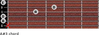 A#3 for guitar on frets x, 0, 0, 2, 3, 0