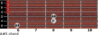 A#5 for guitar on frets 6, 8, 8, x, x, x