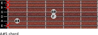 A#5 for guitar on frets x, 1, 3, 3, x, x