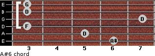 A#6 for guitar on frets 6, 5, 3, 7, 3, 3