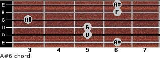A#6 for guitar on frets 6, 5, 5, 3, 6, 6