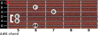 A#6 for guitar on frets 6, 5, 5, 7, 6, x