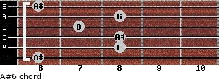 A#6 for guitar on frets 6, 8, 8, 7, 8, 6