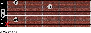 A#6 for guitar on frets x, 1, 0, 0, 3, 1