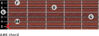 A#6 for guitar on frets x, 1, 5, 0, 3, 1